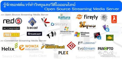 Minecraft Server auf Root- oder vServer aufsetzen - SirBukkit