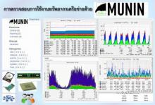 Munin, Network Monitoring, CentOS, Linux